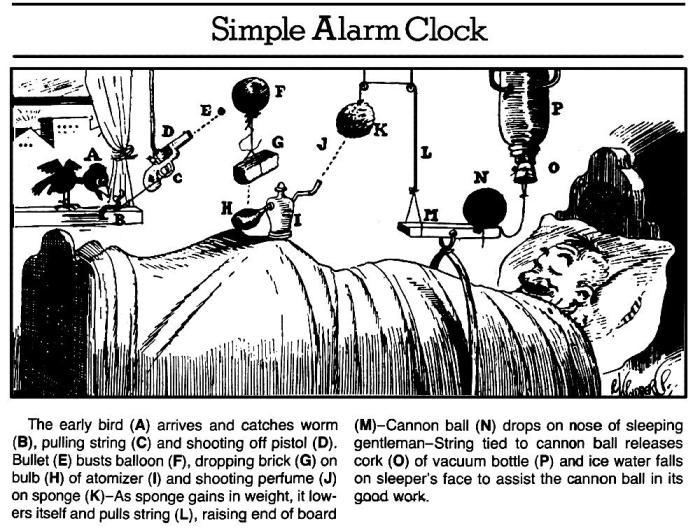 Rube Goldberg, Simple Alarm Clock.