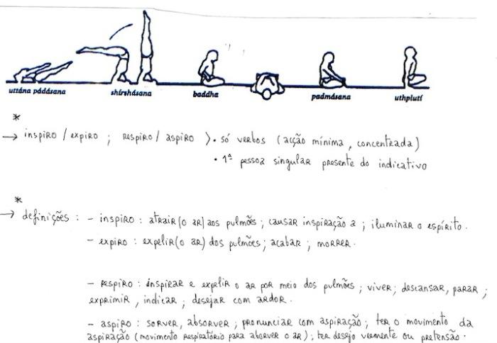Figura 2.1 - Estudo