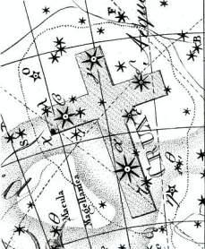 """FIGURA 137 - """"Crux"""", constelação de Centauro, atlas astral de Johann Bode (1801)"""